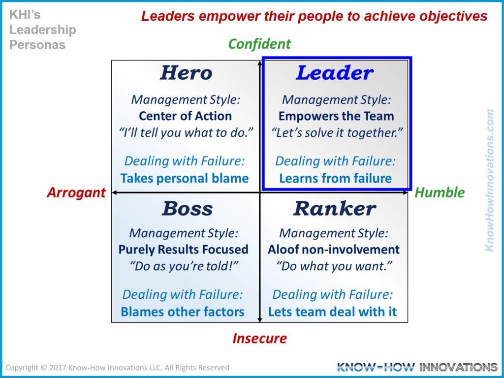 Embody the Leader